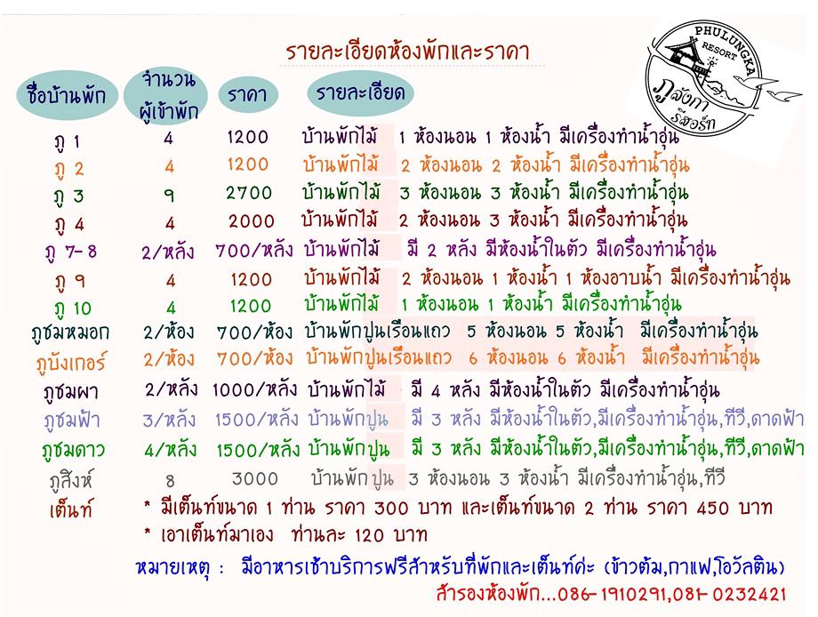 PhulangkaResort (8)